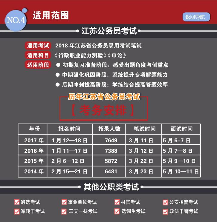 江苏公务员考试提分手 册简介